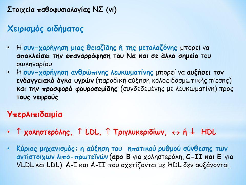 Στοιχεία παθοφυσιολογίας ΝΣ (vi) Χειρισμός οιδήματος Η συν-χορήγηση μιας θειαζίδης ή της μετολαζόνης μπορεί να αποκλείσει την επαναρρόφηση του Να και