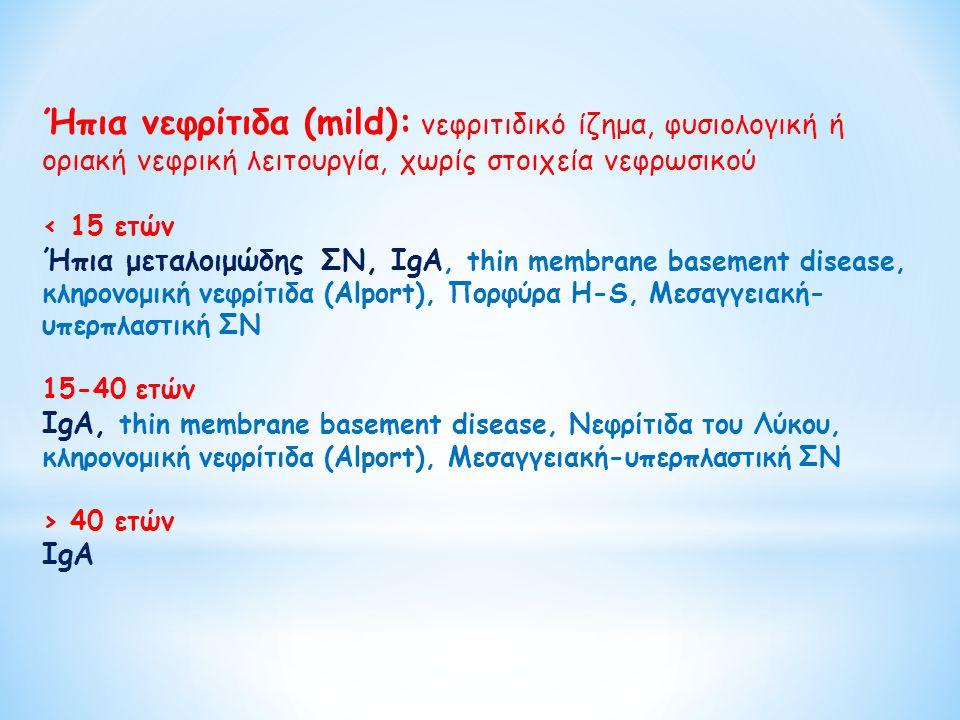 Ήπια νεφρίτιδα (mild): νεφριτιδικό ίζημα, φυσιολογική ή οριακή νεφρική λειτουργία, χωρίς στοιχεία νεφρωσικού < 15 ετών Ήπια μεταλοιμώδης ΣΝ, IgA, thin