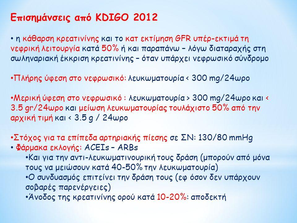 Επισημάνσεις από KDIGO 2012 η κάθαρση κρεατινίνης και το κατ εκτίμηση GFR υπέρ-εκτιμά τη νεφρική λειτουργία κατά 50% ή και παραπάνω – λόγω διαταραχής