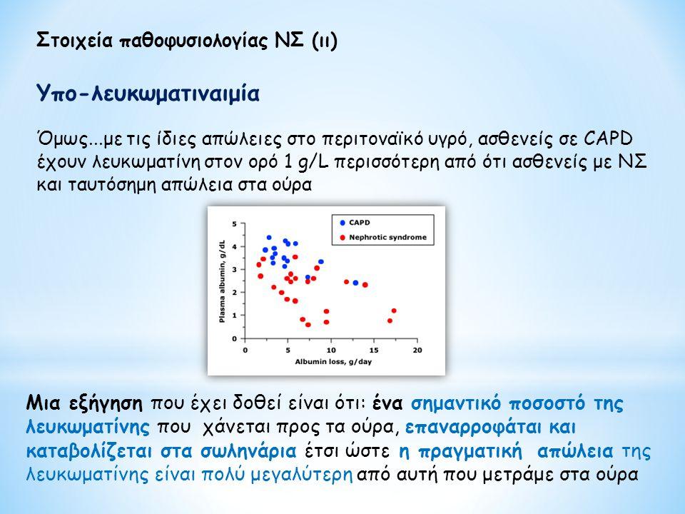 Στοιχεία παθοφυσιολογίας ΝΣ (ιιι) Υπο-λευκωματιναιμία Ο ρυθμός ηπατικής σύνθεσης της λευκωματίνης αυξάνεται ανάλογα με την απώλεια της στα ούρα και αυτό γίνεται, τουλάχιστον εν μέρει, λόγω της μείωσης της κολοειδοσμωτικής πίεσης Το ίδιο ερέθεισμα (μείωση της κολοειδοσμωτικής πίεσης) προκαλεί και μια από τις επιπλοκές του νεφρωσικού, την υπερλιπιδαιμία που οφείλεται στην αύξηση του ρυθμού ηπατικής σύνθεσης των λιποπρωτεϊνών Πάντως, παραμένει άγνωστο γιατί με μια ημερήσια απώλεια λευκώματος 4-6 g/day που συνοδεύεται από μια σημαντική αύξηση της ηπατικής σύνθεσης τελικά εμφανίζεται υπολευκωματιναιμία