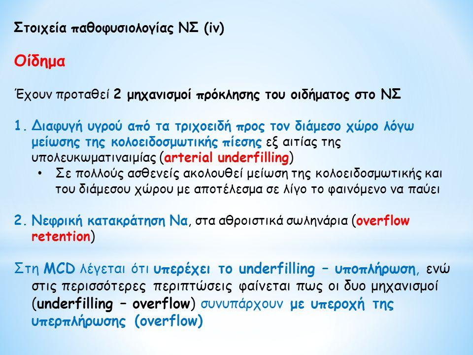 Οξεία ΣΝ και πνευμονική αιμορραγία (πνευμονο-νεφρικό σύνδρομο) ANCA (+) αγγειίτιδα (Κοκκιωμάτωση Wegener, μικροσκοπική πολυαγγειίτιδα) Anti-GBM νόσος ΣΕΛ, Πορφύρα H-S, Λοιμώδης ενδοκαρδίτιδα (πιο σπάνια) Πνευμονικό οίδημα σε ολιγουρική οξεία ΣΝ (μεταστρεπτοκοκκική) Αιματουρία και λοιμώξεις του ανώτερου αναπνευστικού Επεισόδιο-α μακροσκοπικής αιματουρίας 1-3 ημέρες (< 5 ημέρες) μετά από μια βακτηριακή-ιογενή λοίμωξη στο ανώτερο αναπνευστικό και διαρκής μικροσκοπική αιματουρία IgA Επεισόδιο μακροσκοπικής αιματουρίας 1-3 εβδομάδες μετά από φαρυγγίτιδα με β-αιμολυτικό στρεπτόκοκκο της ομάδας Α (ή 3-6 εβδομάδες μετά από δερματική λοίμωξη) και μικροσκοπική αιματουρία 3-6 μήνες μετά την συνήθως καλή έκβαση της ΣΝ Μεταστρεπτοκοκκική ΣΝ
