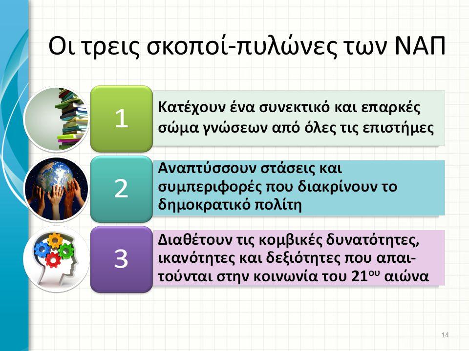 Οι τρεις σκοποί-πυλώνες των ΝΑΠ 14