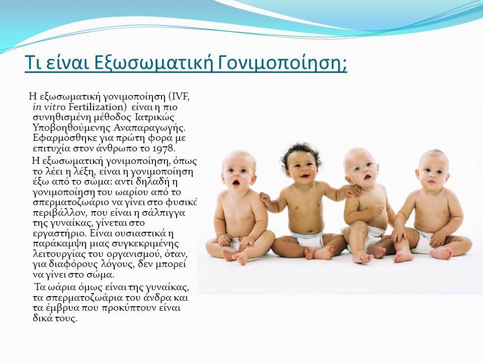 Τι είναι Εξωσωματική Γονιμοποίηση; Η εξωσωματική γονιμοποίηση (IVF, in vitro Fertilization) είναι η πιο συνηθισμένη μέθοδος Ιατρικώς Υποβοηθούμενης Αν