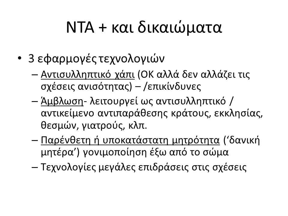 NTA + και δικαιώματα 3 εφαρμογές τεχνολογιών – Αντισυλληπτικό χάπι (ΟΚ αλλά δεν αλλάζει τις σχέσεις ανισότητας) – /επικίνδυνες – Άμβλωση- λειτουργεί ως αντισυλληπτικό / αντικείμενο αντιπαράθεσης κράτους, εκκλησίας, θεσμών, γιατρούς, κλπ.