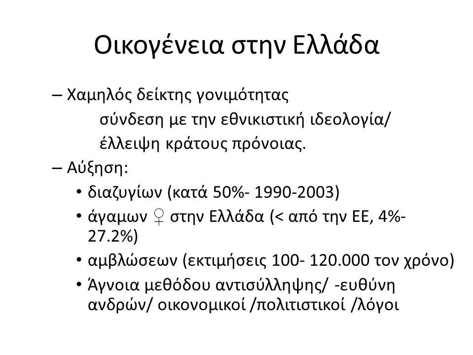 Οικογένεια στην Ελλάδα – Χαμηλός δείκτης γονιμότητας σύνδεση με την εθνικιστική ιδεολογία/ έλλειψη κράτους πρόνοιας.