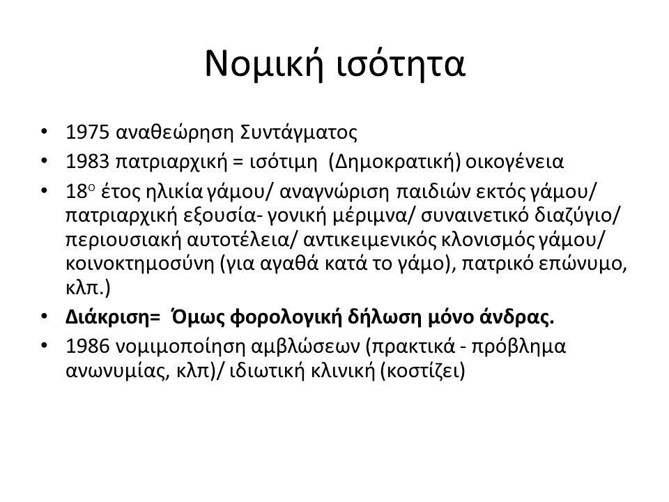 Νομική ισότητα 1975 αναθεώρηση Συντάγματος 1983 πατριαρχική = ισότιμη (Δημοκρατική) οικογένεια 18 ο έτος ηλικία γάμου/ αναγνώριση παιδιών εκτός γάμου/ πατριαρχική εξουσία- γονική μέριμνα/ συναινετικό διαζύγιο/ περιουσιακή αυτοτέλεια/ αντικειμενικός κλονισμός γάμου/ κοινοκτημοσύνη (για αγαθά κατά το γάμο), πατρικό επώνυμο, κλπ.) Διάκριση= Όμως φορολογική δήλωση μόνο άνδρας.