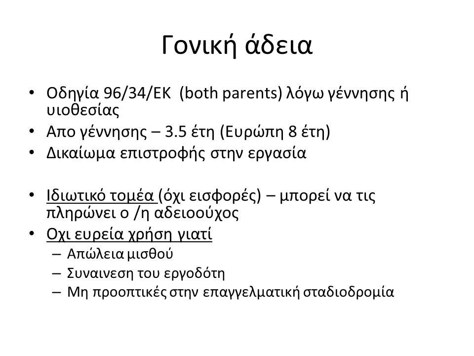 Γονική άδεια Οδηγία 96/34/ΕΚ (both parents) λόγω γέννησης ή υιοθεσίας Απο γέννησης – 3.5 έτη (Ευρώπη 8 έτη) Δικαίωμα επιστροφής στην εργασία Ιδιωτικό τομέα (όχι εισφορές) – μπορεί να τις πληρώνει ο /η αδειοούχος Οχι ευρεία χρήση γιατί – Απώλεια μισθού – Συναινεση του εργοδότη – Μη προοπτικές στην επαγγελματική σταδιοδρομία