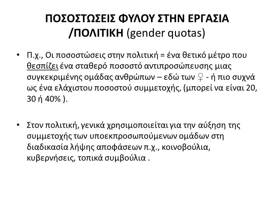 ΠΟΣΟΣΤΩΣΕΙΣ ΦΥΛΟΥ ΣΤΗΝ ΕΡΓΑΣΙΑ /ΠΟΛΙΤΙΚΗ (gender quotas) Π.χ., Οι ποσοστώσεις στην πολιτική = ένα θετικό μέτρο που θεσπίζει ένα σταθερό ποσοστό αντιπροσώπευσης μιας συγκεκριμένης ομάδας ανθρώπων – εδώ των ♀ - ή πιο συχνά ως ένα ελάχιστου ποσοστού συμμετοχής, (μπορεί να είναι 20, 30 ή 40% ).