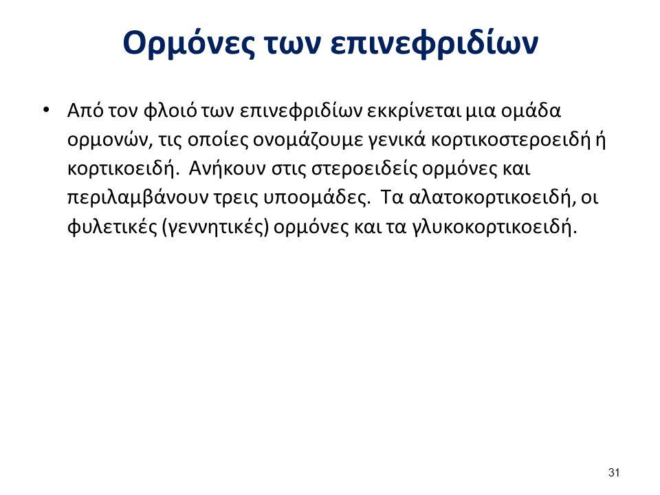 Ορμόνες των επινεφριδίων Από τον φλοιό των επινεφριδίων εκκρίνεται μια ομάδα ορμονών, τις οποίες ονομάζουμε γενικά κορτικοστεροειδή ή κορτικοειδή. Ανή