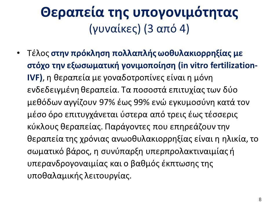Θεραπεία της υπογονιμότητας (γυναίκες) (3 από 4) Τέλος στην πρόκληση πολλαπλής ωοθυλακιορρηξίας με στόχο την εξωσωματική γονιμοποίηση (in vitro fertil