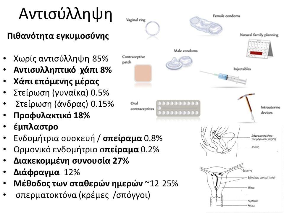 Αντισύλληψη Πιθανότητα εγκυμοσύνης Χωρίς αντισύλληψη 85% Αντισυλληπτικό χάπι 8% Χάπι επόμενης μέρας Στείρωση (γυναίκα) 0.5% Στείρωση (άνδρας) 0.15% Πρ