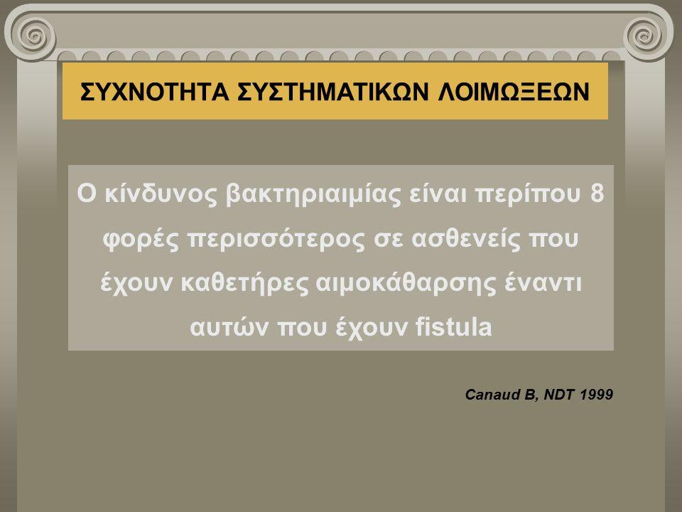 ΣΥΧΝΟΤΗΤΑ ΣΥΣΤΗΜΑΤΙΚΩΝ ΛΟΙΜΩΞΕΩΝ ΑΠΟ ΚΑΘΕΤΗΡΕΣ (VΙ) Canaud B, NDT 1999 Ασθενείς με αυξημένο κίνδυνο για λοιμώξεις από καθετήρες είναι 1.