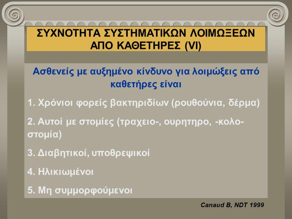 ΣΥΧΝΟΤΗΤΑ ΛΟΙΜΩΞΕΩΝ ΣΗΜΕΙΟΥ ΕΙΣΟΔΟΥ ΤΟΥ ΚΑΘΕΤΗΡΑ (II) Το αλκοολικό διάλυμα (4%) της χλωρεξιδίνης (0.25%) μαζί με το benzalkonium ήταν αποτελεσματικότερα από το διάλυμα ιωδιούχου ποβιδόνης (10%) στην προστασία από λοιμώξεις εξ αιτίας καθετήρων (σημείο εισόδου & συστηματικές) Mimoz et al, Ctit Care Med 1996
