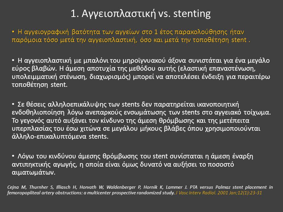 1. Αγγειοπλαστική vs. stenting Η αγγειογραφική βατότητα των αγγείων στο 1 έτος παρακολούθησης ήταν παρόμοια τόσο μετά την αγγειοπλαστική, όσο και μετά