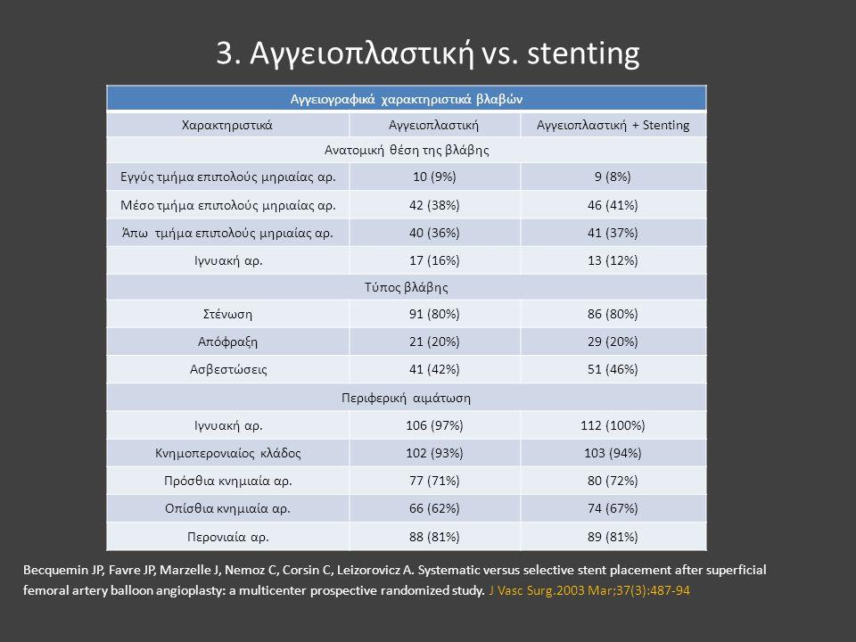 3. Αγγειοπλαστική vs. stenting Αγγειογραφικά χαρακτηριστικά βλαβών ΧαρακτηριστικάΑγγειοπλαστικήΑγγειοπλαστική + Stenting Ανατομική θέση της βλάβης Εγγ