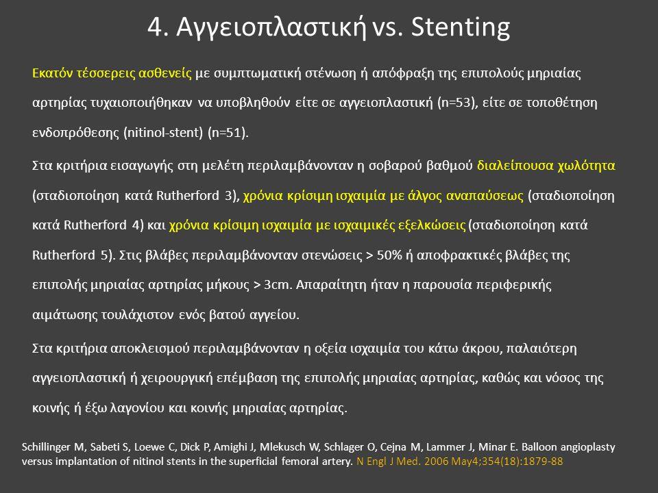 4. Αγγειοπλαστική vs. Stenting Εκατόν τέσσερεις ασθενείς με συμπτωματική στένωση ή απόφραξη της επιπολούς μηριαίας αρτηρίας τυχαιοποιήθηκαν να υποβληθ