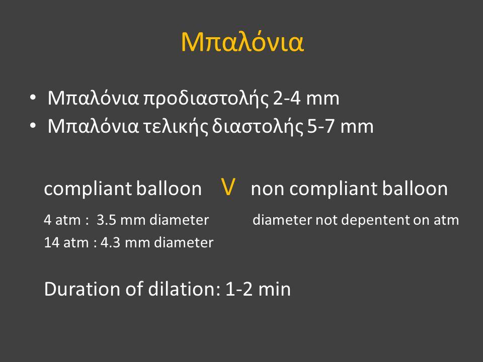 Μπαλόνια Μπαλόνια προδιαστολής 2-4 mm Μπαλόνια τελικής διαστολής 5-7 mm compliant balloon V non compliant balloon 4 atm : 3.5 mm diameter diameter not