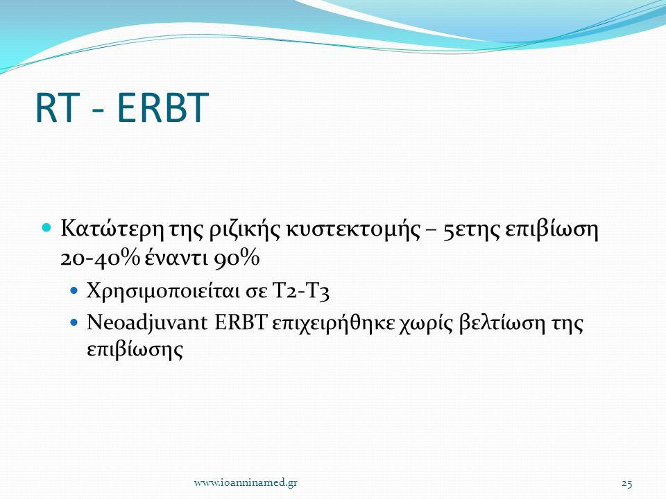 RT - ERBT Κατώτερη της ριζικής κυστεκτομής – 5ετης επιβίωση 20-40% έναντι 90% Χρησιμοποιείται σε Τ2-Τ3 Neoadjuvant ERBT επιχειρήθηκε χωρίς βελτίωση τη