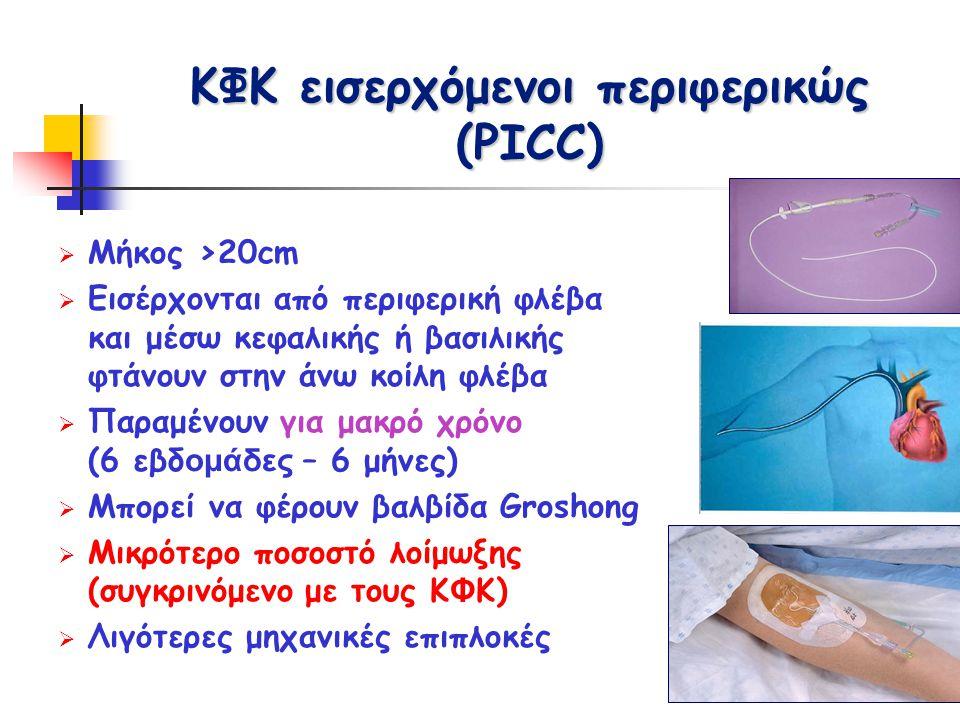 ΚΦΚ εισερχόμενοι περιφερικώς (PICC)  Μήκος >20cm  Εισέρχονται από περιφερική φλέβα και μέσω κεφαλικής ή βασιλικής φτάνουν στην άνω κοίλη φλέβα  Παρ