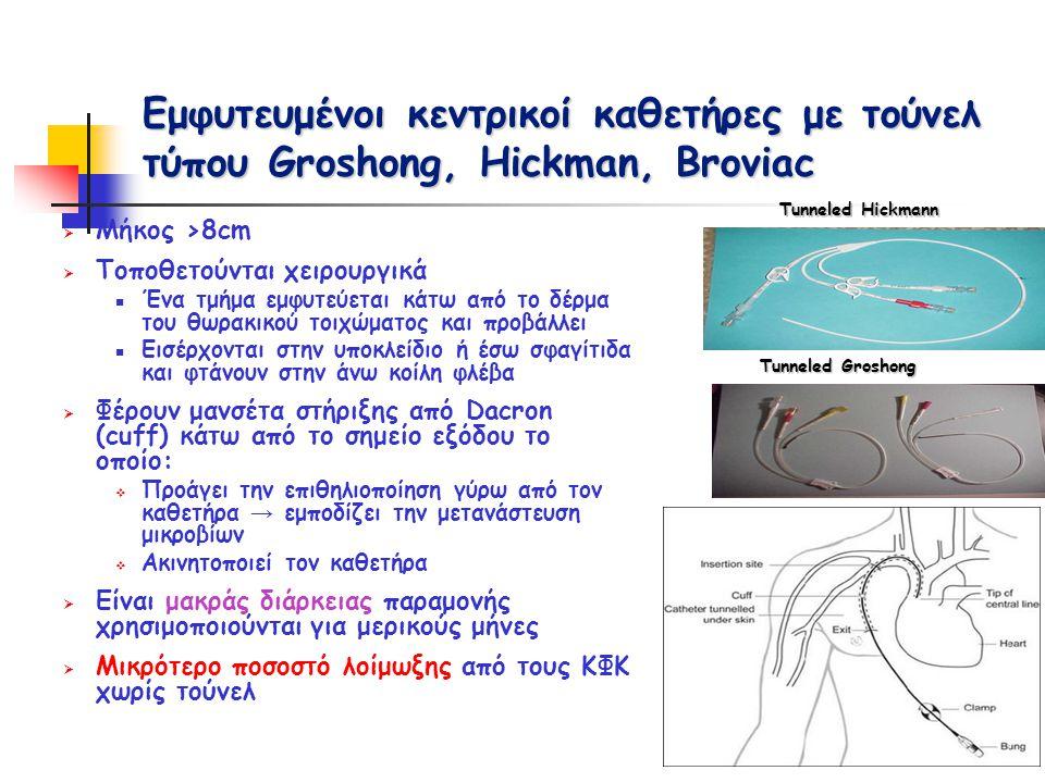 Εμφυτευμένοι κεντρικοί καθετήρες με τούνελ τύπου Groshong, Hickman, Broviac  Μήκος >8cm  Τοποθετούνται χειρουργικά Ένα τμήμα εμφυτεύεται κάτω από το