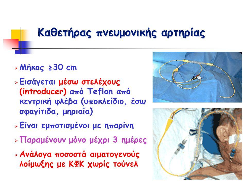 Καθετήρας πνευμονικής αρτηρίας  Μήκος ≥30 cm  Εισάγεται μέσω στελέχους (introducer) από Teflon από κεντρική φλέβα (υποκλείδιο, έσω σφαγίτιδα, μηριαί