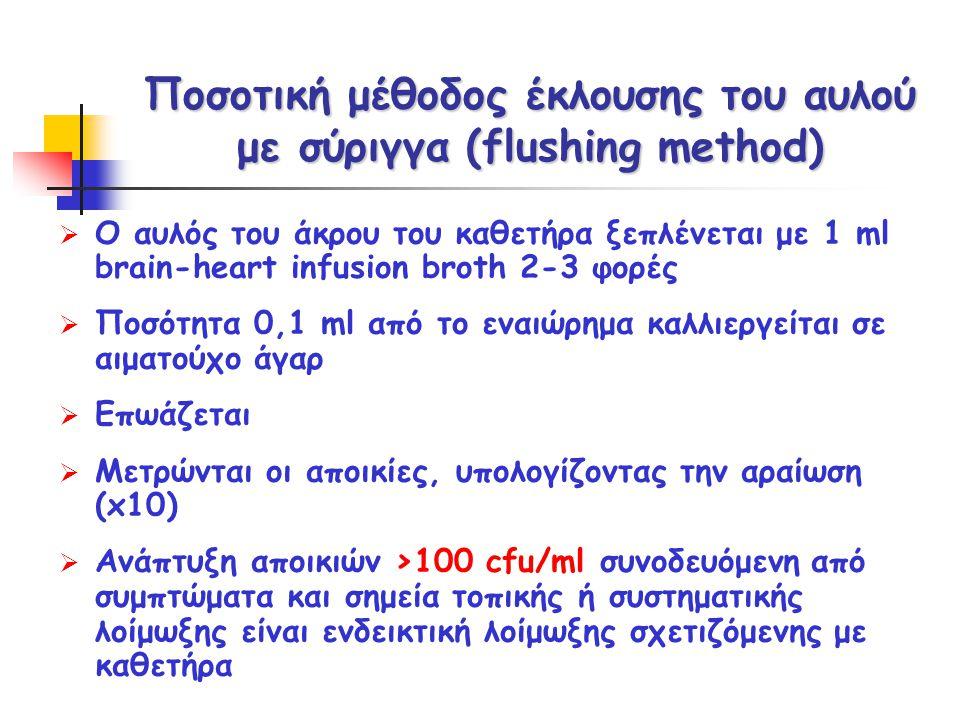 Ποσοτική μέθοδος έκλουσης του αυλού με σύριγγα (flushing method)  Ο αυλός του άκρου του καθετήρα ξεπλένεται με 1 ml brain-heart infusion broth 2-3 φο