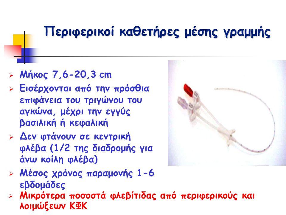 Κεντρικοί φλεβικοί καθετήρες χωρίς υποδόριο τμήμα (τούνελ)  Μήκος >8cm  Εισάγονται διαδερμικά σε κεντρική φλέβα (υποκλείδιο, έσω σφαγίτιδα, μηριαία) και φθάνουν στην άνω κοίλη φλέβα  Χρησιμοποιούνται για βραχύ ή ενδιάμεσο χρόνο παραμονής  Δυνατότητα αλλαγής με οδηγό σύρμα  Οι πλέον συχνοί ΚΦΚ  Χρησιμοποιούνται για χορήγηση υγρών, φαρμάκων, αιμοκάθαρση, συλλογή κυττάρων του δικτύου πριν χημειοθεραπεία και κυτταραφαίρεση σε αιματολογικές κακοήθειες  Ευθύνονται για το 90% των βακτηριαιμιών από καθετήρες