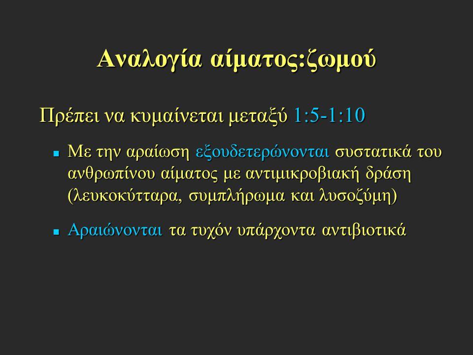 Αναλογία αίματος:ζωμού Πρέπει να κυμαίνεται μεταξύ 1:5-1:10 Πρέπει να κυμαίνεται μεταξύ 1:5-1:10 Με την αραίωση εξουδετερώνονται συστατικά του ανθρωπί
