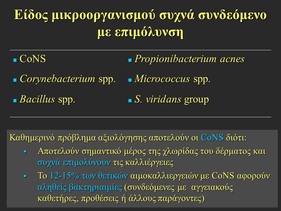 Είδος μικροοργανισμού συχνά συνδεόμενο με επιμόλυνση CoNS CoNS Propionibacterium acnes Propionibacterium acnes Corynebacterium spp. Corynebacterium sp