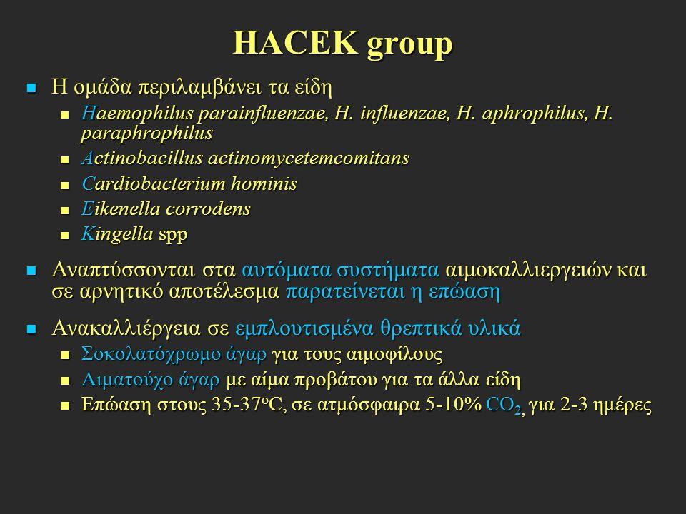 HACEK group Η ομάδα περιλαμβάνει τα είδη Η ομάδα περιλαμβάνει τα είδη Haemophilus parainfluenzae, H. influenzae, H. aphrophilus, H. paraphrophilus Hae