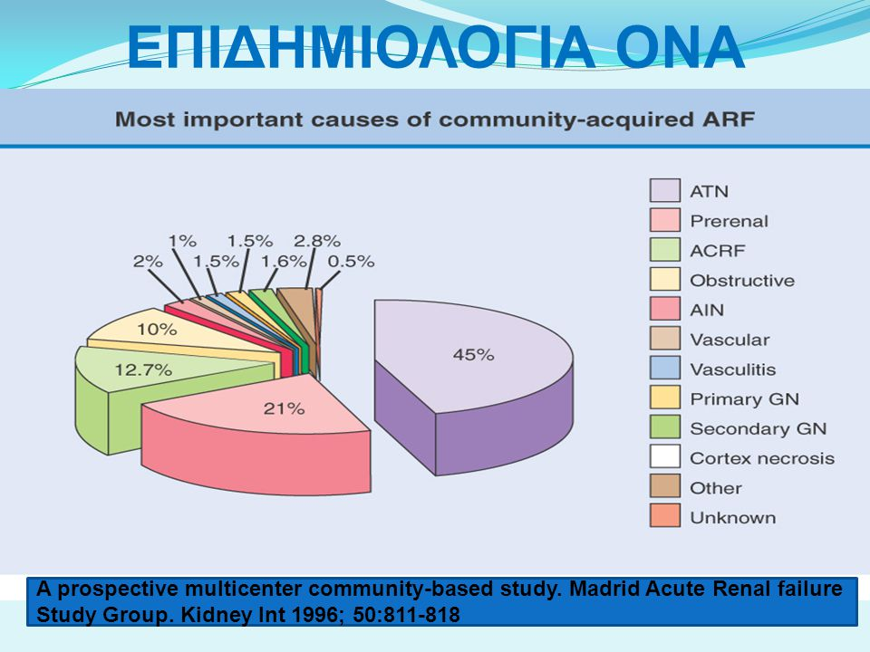 ΕΠΙΔΗΜΙΟΛΟΓΙΑ ONA A prospective multicenter community-based study.