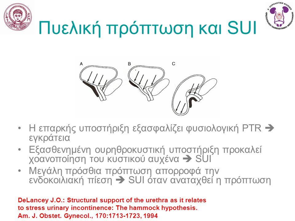 Οι επιπτώσεις της πυελικής πρόπτωσης στο κατώτερο ουροποιητικό Ακράτεια κατά την προσπάθεια (SUI) Δυσλειτουργία του κατώτερου ουροποιητικού (απόφραξη)