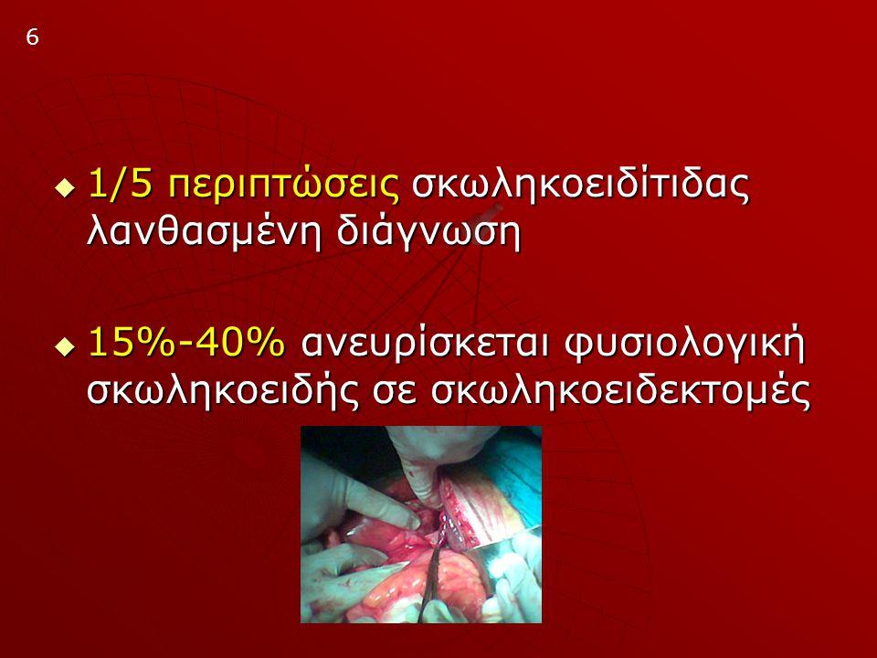  1/5 περιπτώσεις σκωληκοειδίτιδας λανθασμένη διάγνωση  15%-40% ανευρίσκεται φυσιολογική σκωληκοειδής σε σκωληκοειδεκτομές 6