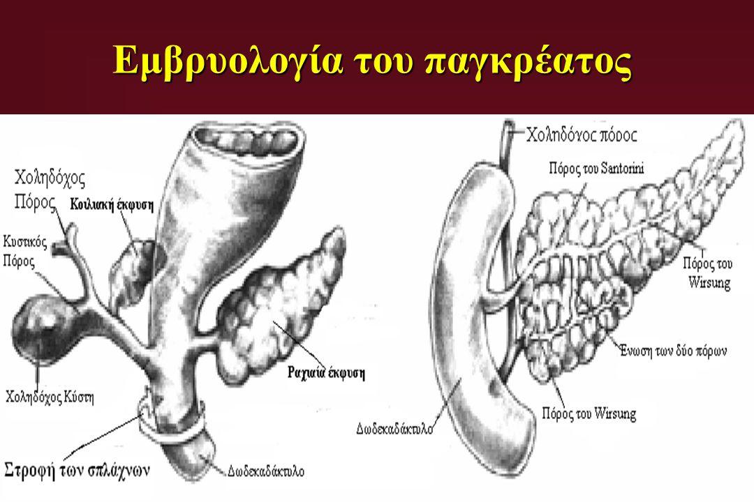  Πόνος άτυπος (70-80%)  Ίκτερος (50%) (προοδευτικός, χωρίς κωλικό και πυρετό)  Σημείο Courvoisieur (50%)  Κνησμός (33%)  Απώλεια βάρους, ανορεξία, πολυαρθρίτιδα  Νευρολογικές διαταραχές (75%)  Διαβήτης (15%), παγκρεατίτιδα (14%)  Μεταναστευτική θρομβοφλεβίτιδα κάτω άκρων (28%)  Απόφραξη 12/δακτύλου (1-2%)