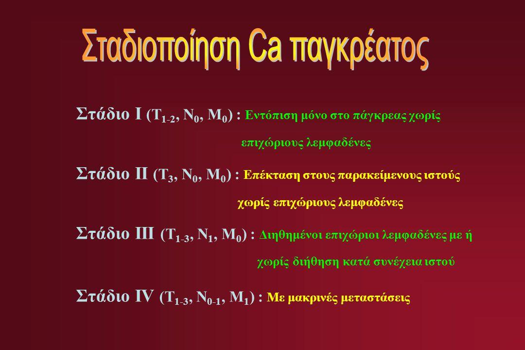 Στάδιο Ι (Τ 1-2, Ν 0, Μ 0 ) : Εντόπιση μόνο στο πάγκρεας χωρίς επιχώριους λεμφαδένες Στάδιο ΙΙ (Τ 3, Ν 0, Μ 0 ) : Επέκταση στους παρακείμενους ιστούς χωρίς επιχώριους λεμφαδένες Στάδιο ΙΙΙ (Τ 1-3, Ν 1, Μ 0 ) : Διηθημένοι επιχώριοι λεμφαδένες με ή χωρίς διήθηση κατά συνέχεια ιστού Στάδιο ΙV (Τ 1-3, Ν 0-1, Μ 1 ) : Με μακρινές μεταστάσεις
