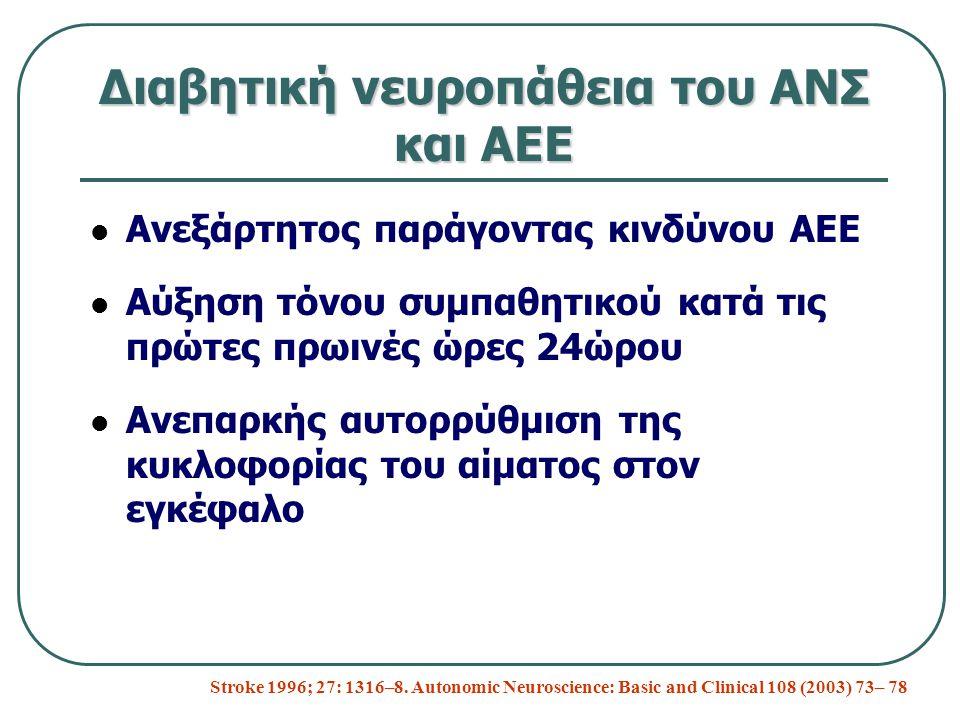 Διαβητική νευροπάθεια του ΑΝΣ και ΑΕΕ Ανεξάρτητος παράγοντας κινδύνου ΑΕΕ Αύξηση τόνου συμπαθητικού κατά τις πρώτες πρωινές ώρες 24ώρου Ανεπαρκής αυτορρύθμιση της κυκλοφορίας του αίματος στον εγκέφαλο Stroke 1996; 27: 1316–8.
