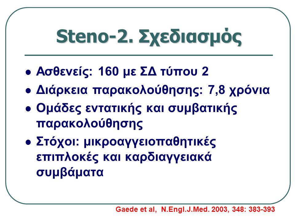 Steno-2. Σχεδιασμός Ασθενείς: 160 με ΣΔ τύπου 2 Διάρκεια παρακολούθησης: 7,8 χρόνια Ομάδες εντατικής και συμβατικής παρακολούθησης Στόχοι: μικροαγγειο