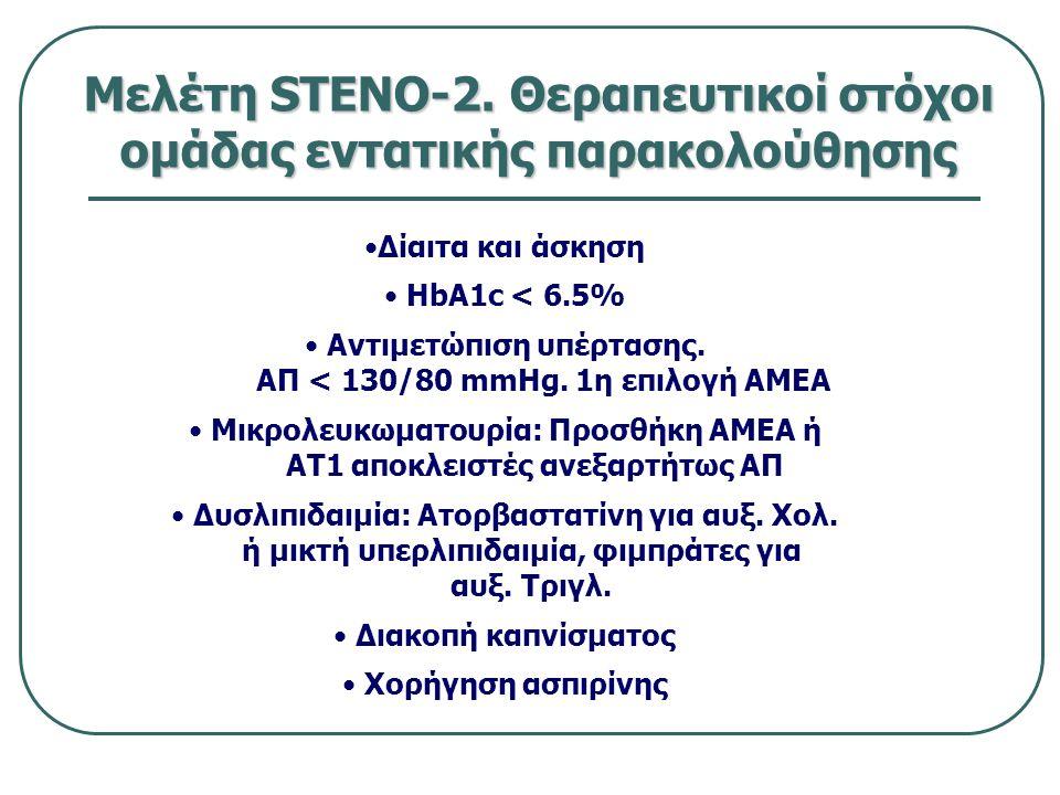 Μελέτη STENO-2. Θεραπευτικοί στόχοι ομάδας εντατικής παρακολούθησης Δίαιτα και άσκηση HbA1c < 6.5% Αντιμετώπιση υπέρτασης. ΑΠ < 130/80 mmHg. 1η επιλογ