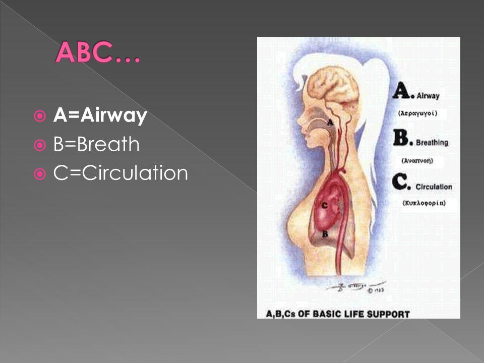 Αν ο ασθενής σταματήσει να αναπνέει Τεχνητή αναπνοή