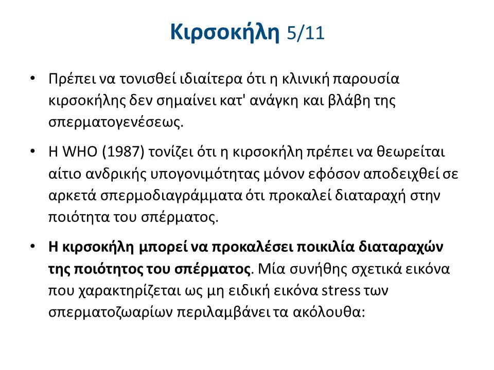 Κιρσοκήλη 5/11 Πρέπει να τονισθεί ιδιαίτερα ότι η κλινική παρουσία κιρσοκήλης δεν σημαίνει κατ' ανάγκη και βλάβη της σπερματογενέσεως. Η WΗΟ (1987) το
