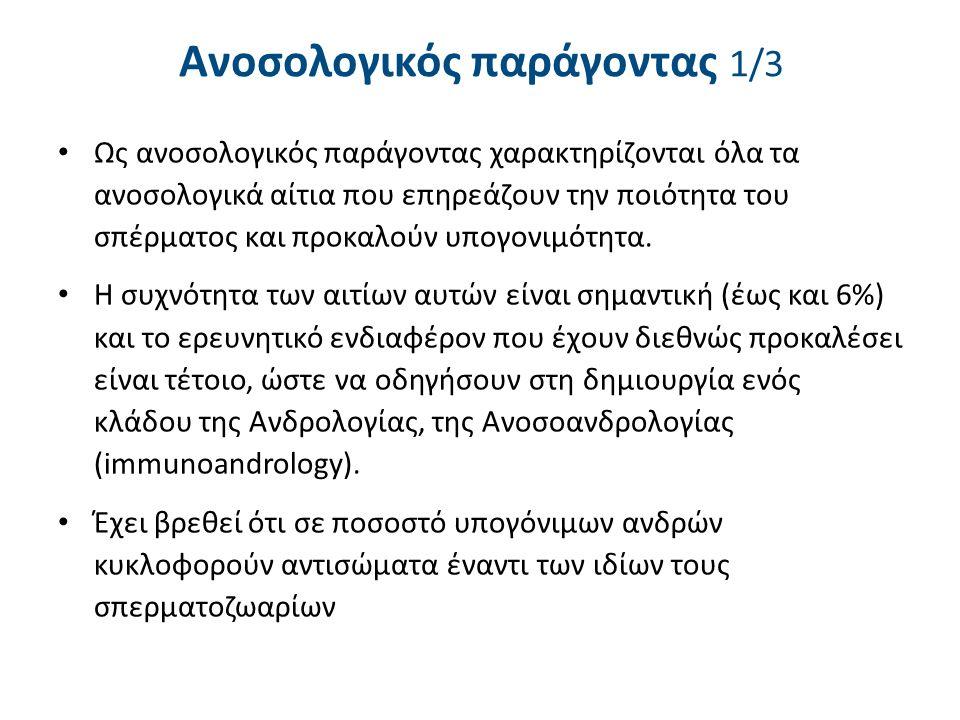 Ανοσολογικός παράγοντας 1/3 Ως ανοσολογικός παράγοντας χαρακτηρίζονται όλα τα ανοσολογικά αίτια που επηρεάζουν την ποιότητα του σπέρματος και προκαλού