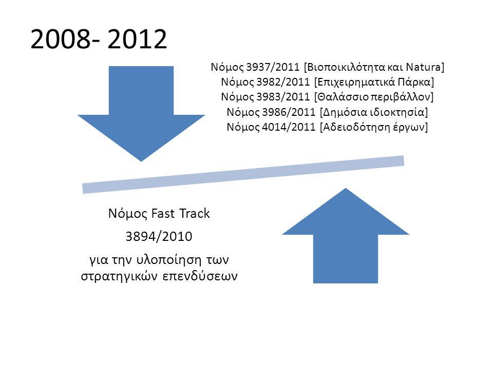Νόμος 3937/2011 [Βιοποικιλότητα και Natura] Νόμος 3982/2011 [Επιχειρηματικά Πάρκα] Νόμος 3983/2011 [Θαλάσσιο περιβάλλον] Νόμος 3986/2011 [Δημόσια ιδιο