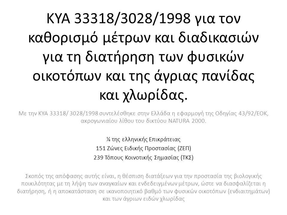 ΚΥΑ 33318/3028/1998 για τον καθορισμό μέτρων και διαδικασιών για τη διατήρηση των φυσικών οικοτόπων και της άγριας πανίδας και χλωρίδας. Με την ΚΥΑ 33