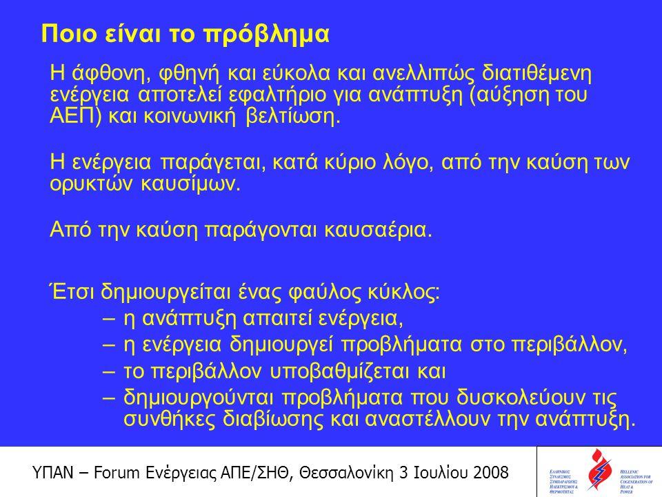 ΥΠΑΝ – Forum Ενέργειας ΑΠΕ/ΣΗΘ, Θεσσαλονίκη 3 Ιουλίου 2008 Ευρώπη 25: ενεργειακή κατανάλωση ανά καύσιμο Πηγή: «Panorama of Energy», Eurostat 2007