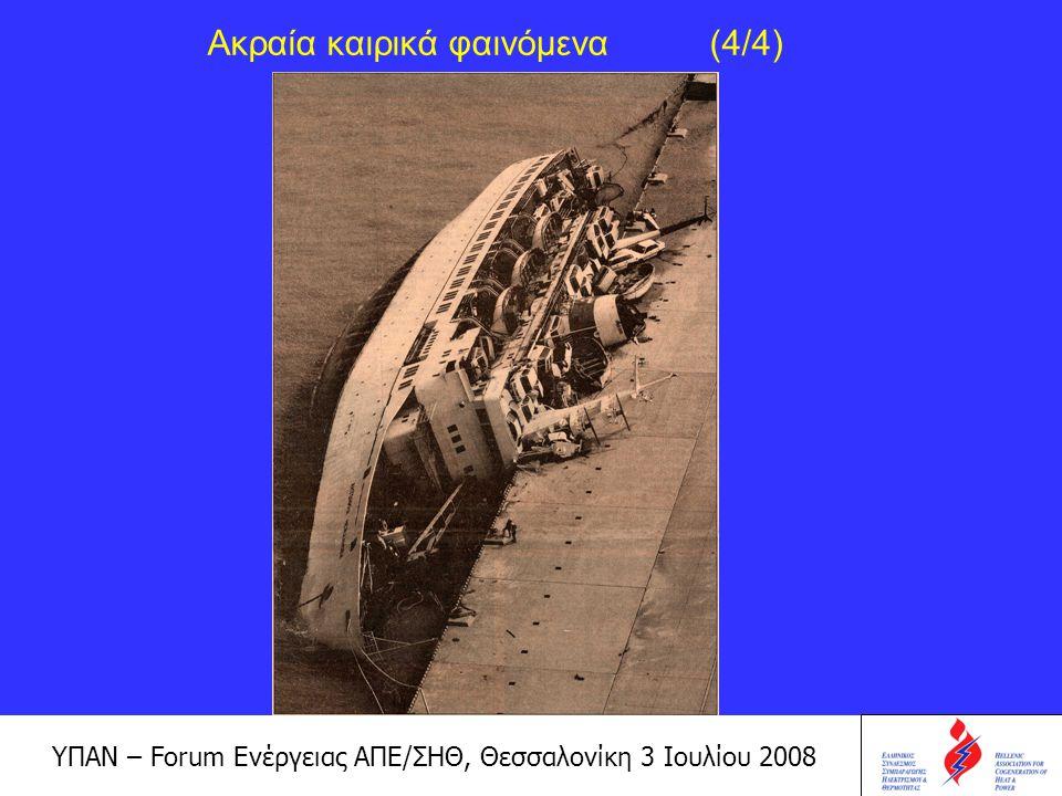 ΥΠΑΝ – Forum Ενέργειας ΑΠΕ/ΣΗΘ, Θεσσαλονίκη 3 Ιουλίου 2008 Μετά το πέρασμα τυφώνα