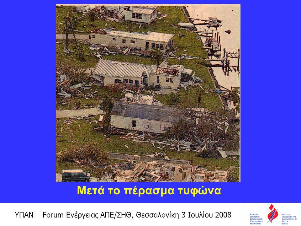 ΥΠΑΝ – Forum Ενέργειας ΑΠΕ/ΣΗΘ, Θεσσαλονίκη 3 Ιουλίου 2008 Τυφώνας στην Καραϊβική