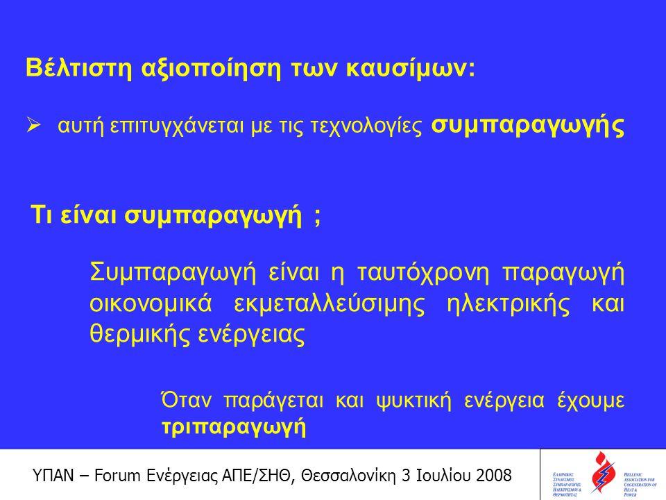 ΥΠΑΝ – Forum Ενέργειας ΑΠΕ/ΣΗΘ, Θεσσαλονίκη 3 Ιουλίου 2008 Στις συμβατικές μονάδες ηλεκτροπαραγωγής το 30-40% της χημικής ενέργειας του καυσίμου μετατρέπεται σε ηλεκτρισμό, ενώ το υπόλοιπο 70- 60% αποβάλλεται στο περιβάλλον ως θερμότητα.