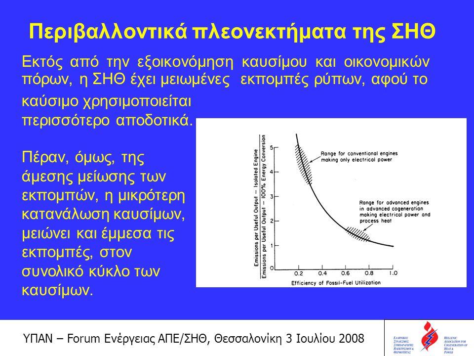 ΥΠΑΝ – Forum Ενέργειας ΑΠΕ/ΣΗΘ, Θεσσαλονίκη 3 Ιουλίου 2008 Στις Η.Π.Α.