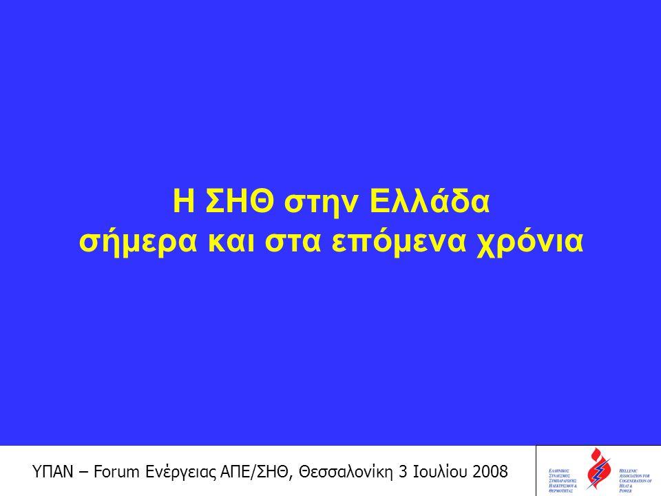 ΥΠΑΝ – Forum Ενέργειας ΑΠΕ/ΣΗΘ, Θεσσαλονίκη 3 Ιουλίου 2008 Νομοθεσία που επηρεάζει τις επενδύσεις ΣΗΘ δεκαετίανομοθεσία 1960ΝΔ 349/69 1980 Ν.