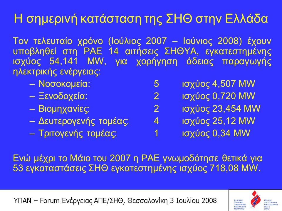 ΥΠΑΝ – Forum Ενέργειας ΑΠΕ/ΣΗΘ, Θεσσαλονίκη 3 Ιουλίου 2008 Εγκαταστάσεις ΣΗΘ στην Ελλάδα Σημειώνεται ότι όλες οι εφαρμογές ΣΗΘ του ιδιωτικού τομέα που επιδοτήθηκαν από το ΕΠΕ/Β' ΚΠΣ δεν λειτουργούν.